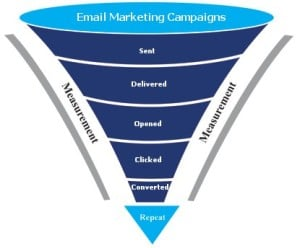 email_marketing_company_boca_raton