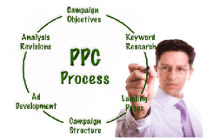 what is search engine marketing pdf