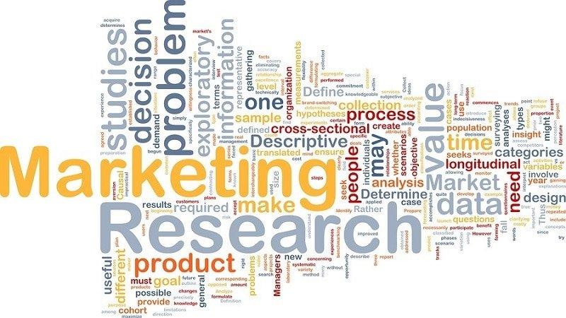 marketing company boca raton
